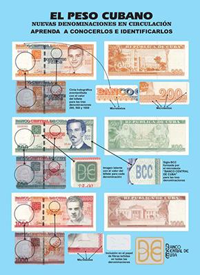 Moneda oficial en CUBA